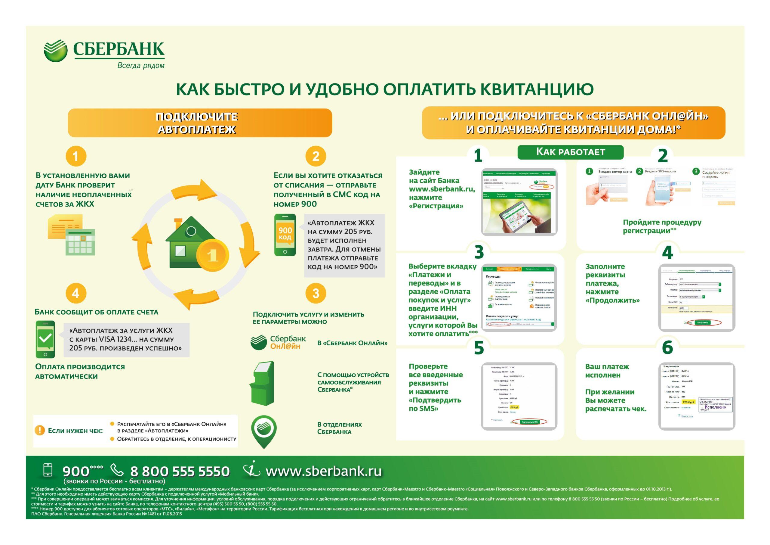 Оплата квитанций через ПАО Сбербанк (информационная памятка)